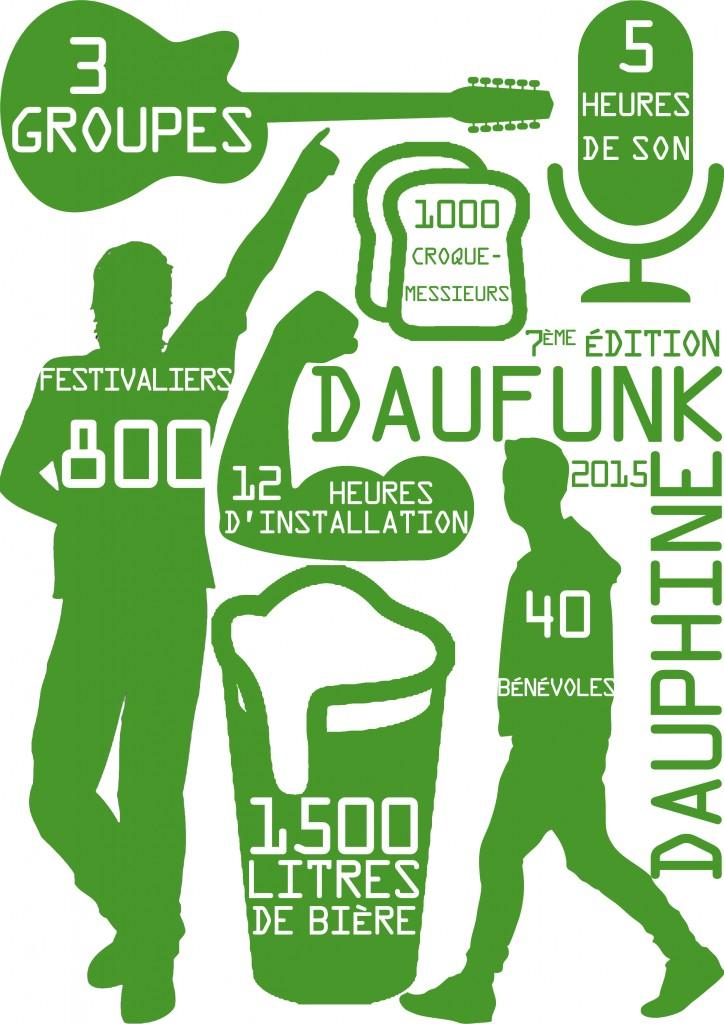 daufunk 2015